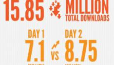 Firefox 4 downloads [infographic]