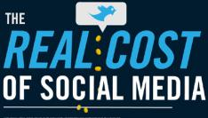 Social media is niet gratis [Infographic]