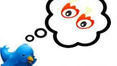 The discussion about Sina Weibo and Twitter