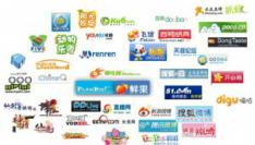 The revenue models of Chinese SNS websites-Part 1